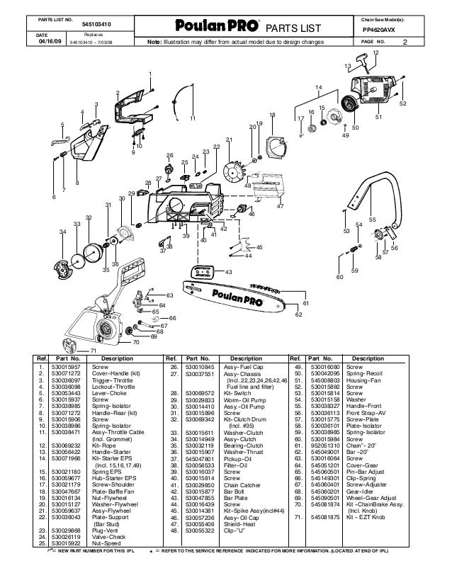 poulan chainsaw parts diagram wiring browse wiring diagram Poulan Chainsaw Model PP4218AVX