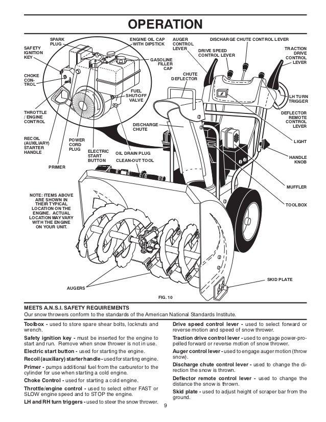 snow blower poulan manual user manual guide u2022 rh fashionfilter co poulan pro repair manual poulan pro repair manual for ppb200