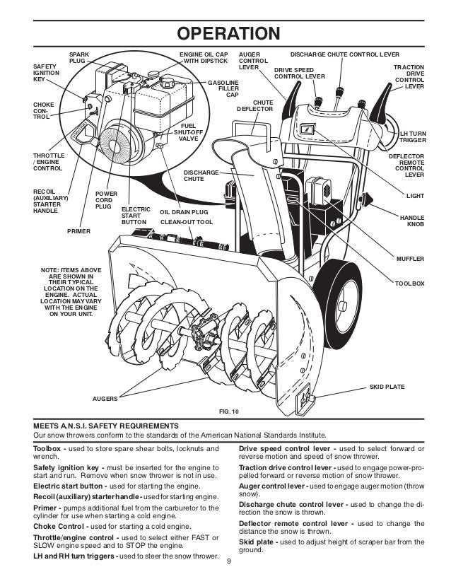 Poulan Pro Pp1053es Snow Thrower Owner S Manual