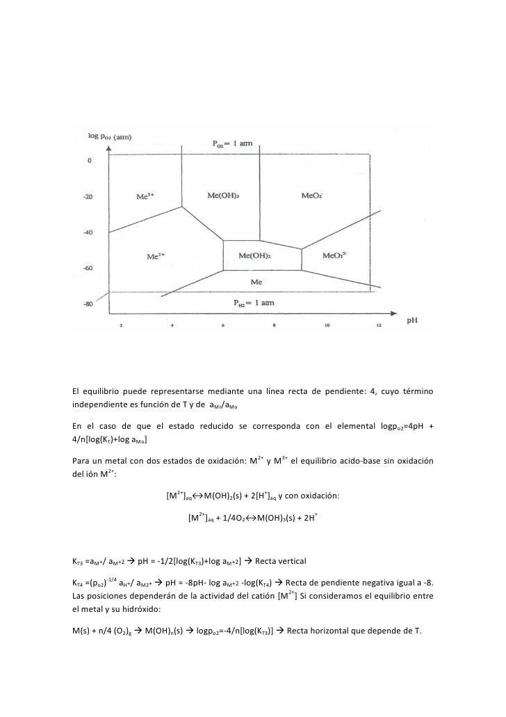 Diagrama de pourbaix ccuart Images