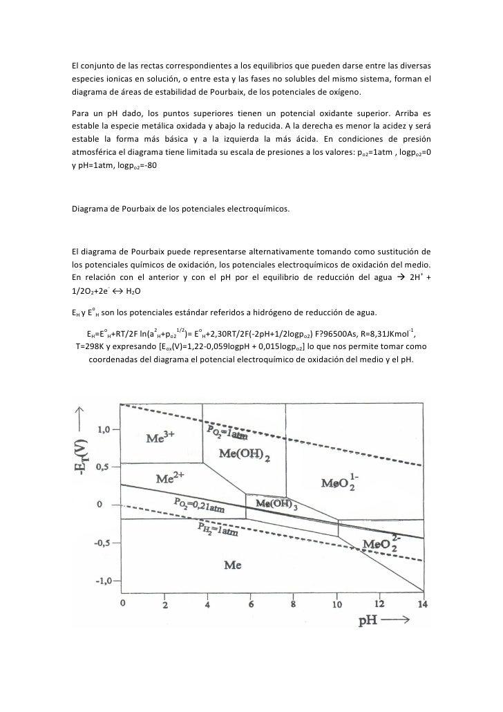 Diagrama de pourbaix 3 ccuart Images