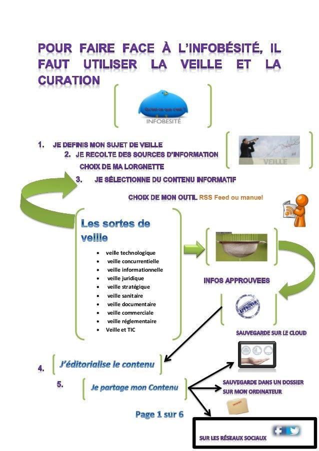  veille technologique  veille concurrentielle  veille informationnelle  veille juridique  veille stratégique  veille...