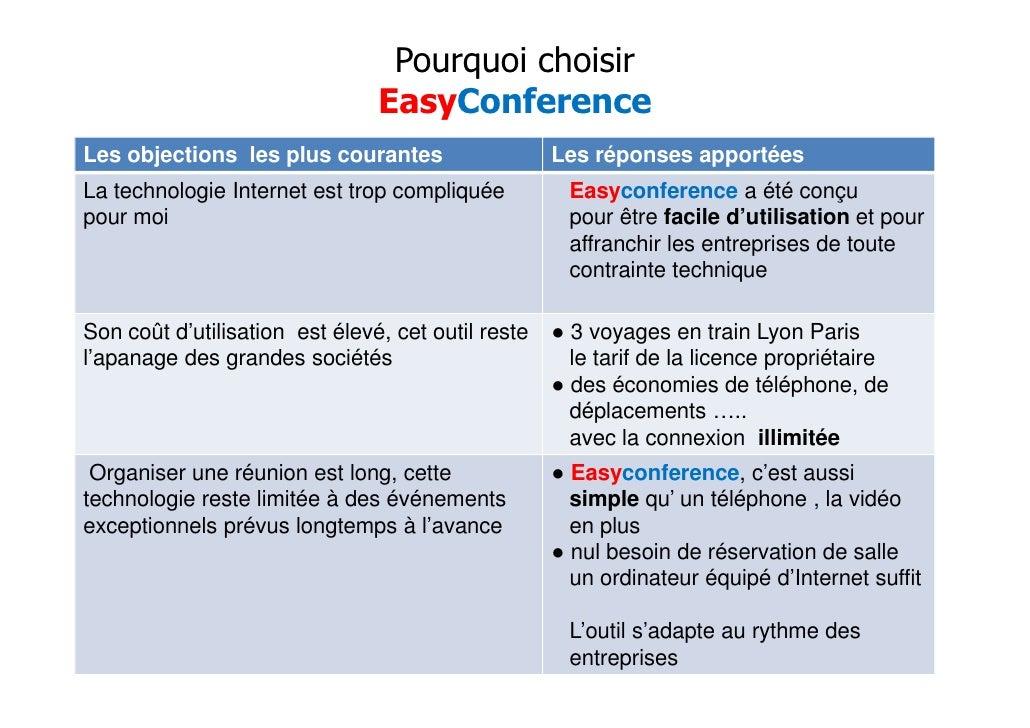Pourquoi choisir                                 EasyConference Les objections les plus courantes                   Les ré...