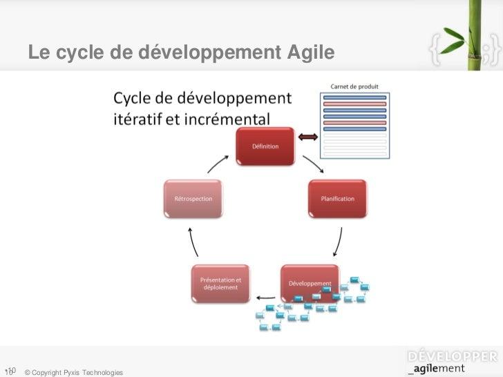 Pourquoi faire du bi agile for Architecture traditionnelle definition