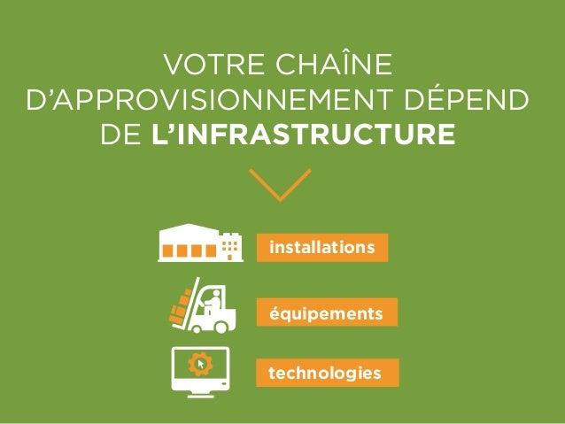 Pourquoi infrastructure est importante LIDD Slide 2