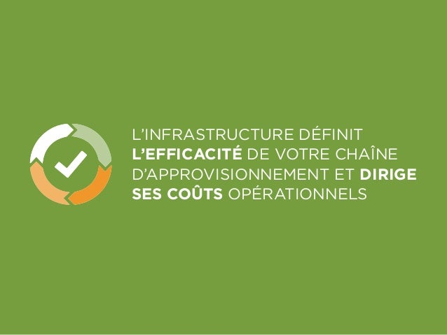 Pourquoi infrastructure est importante LIDD Slide 3
