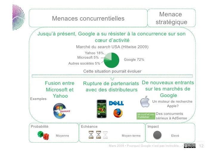 Pourquoi Google n'est pas invincible ?