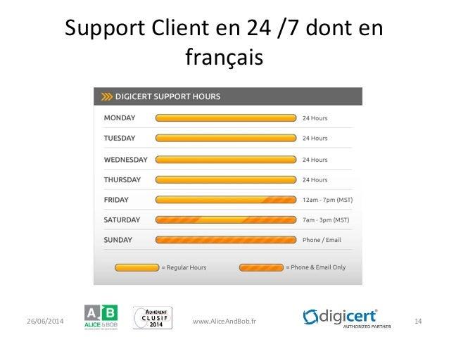 Support Client en 24 /7 dont en français 26/06/2014 www.AliceAndBob.fr 14