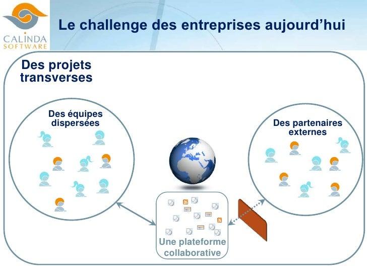 Uneplateforme collaborative<br />Le challenge des entreprises aujourd'hui<br />Des projets transverses<br />Des équipes di...