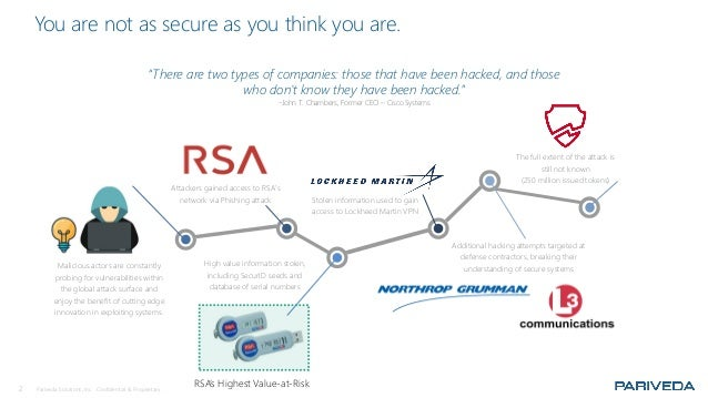 2 Pariveda Solutions, Inc. Confidential & Proprietary. You are not as secure as you think you are. Malicious actors are co...
