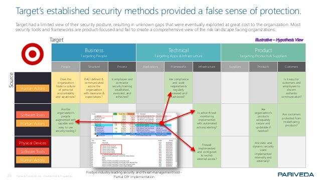 25 Pariveda Solutions, Inc. Confidential & Proprietary. Target's established security methods provided a false sense of pr...