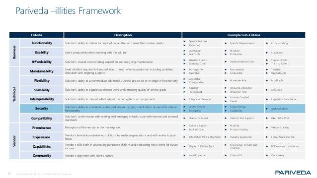 36 Pariveda Solutions, Inc. Confidential & Proprietary. Pariveda –illities Framework Criteria Description Example Sub-Crit...