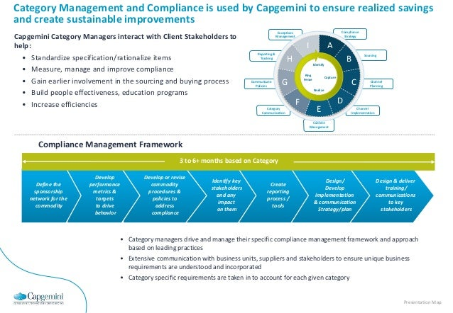 Point Of View Category Management V1 0 Final