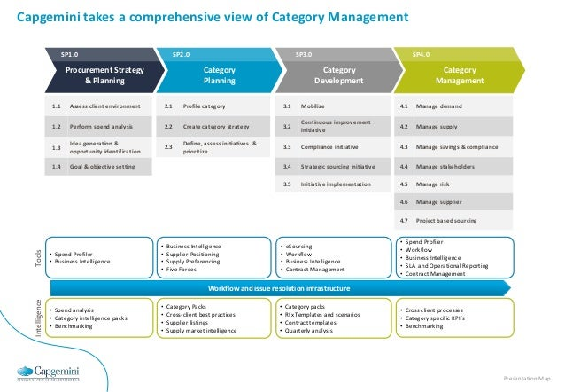 procurement category strategy template point of view category management v1 0 final
