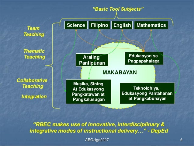 rbec and k 12 The revised basic education curriculum the revised basic education curriculum comparative analysis of rbec and k-12 curriculum english topics rbec & k-12.