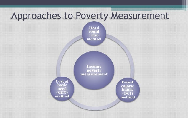 strategies to measure poverty Download a pdf of measuring poverty by the national research council for  free.