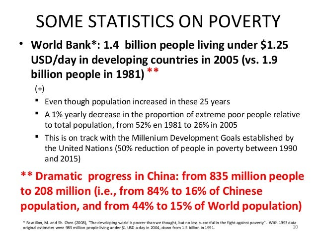 poverty alleviation strategy The poverty reduction strategy initiative an independent evaluation of the world bank's support through 2003 2004 the world bank washington, dc world bank operations evaluation department http://www worldbankorg/oed.