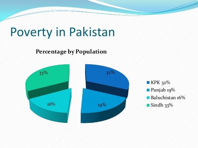 poverty in pakistan Pakistan jump to global  poverty headcount ratio at national poverty lines (% of population) details life expectancy at birth, total (years.