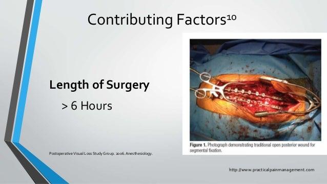 Contributing Factors10 Length of Surgery > 6 Hours http://www.practicalpainmanagement.com PostoperativeVisual Loss StudyGr...