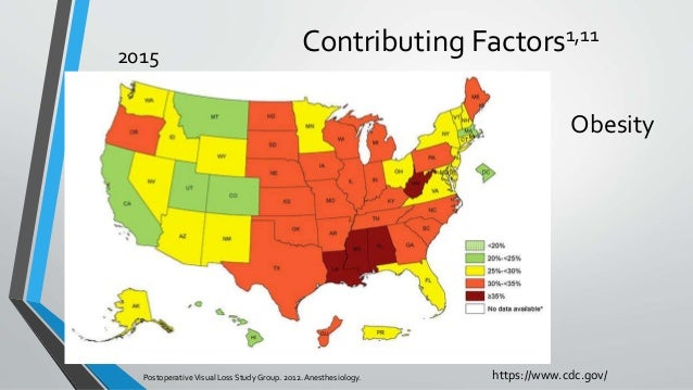 Contributing Factors1,11 Obesity 2015 https://www.cdc.gov/PostoperativeVisual Loss StudyGroup. 2012.Anesthesiology.