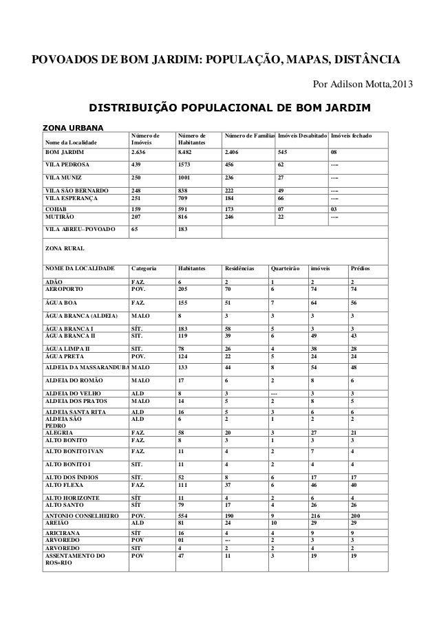 POVOADOS DE BOM JARDIM: POPULAÇÃO, MAPAS, DISTÂNCIA Por Adilson Motta,2013 DISTRIBUIÇÃO POPULACIONAL DE BOM JARDIM ZONA UR...