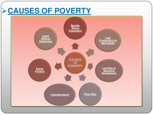 the effect of poverty on health The poverty, health this dataset is the result of an impact evaluation study undertaken to assess the impact of alive & thrive's (a&t) at-scale interventions that combine intensive interpersonal counseling phnd: poverty, health and nutrition poverty.