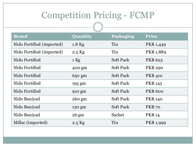 Powder Milk Industry in Pakistan
