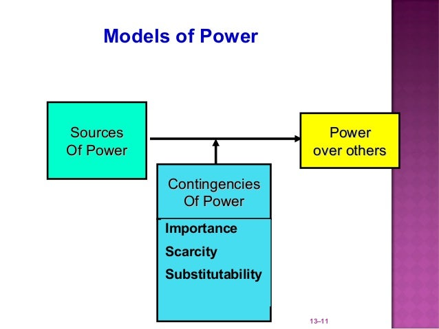 Models of PowerSources                         PowerOf Power                      over others           Contingencies     ...