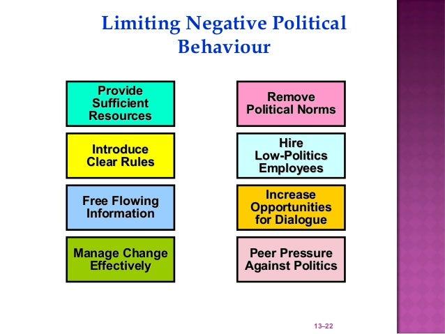 Limiting Negative Political           Behaviour   Provide                      Remove  Sufficient                  Politic...