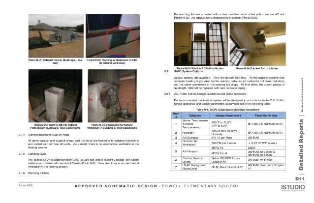 Powell elementary school approved schematic design june 2 for Ashrae 62 1 table 6 1