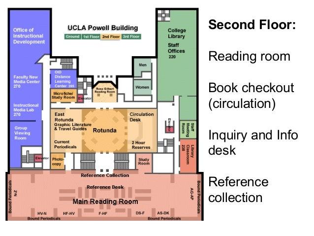 Ucla Study Room Book