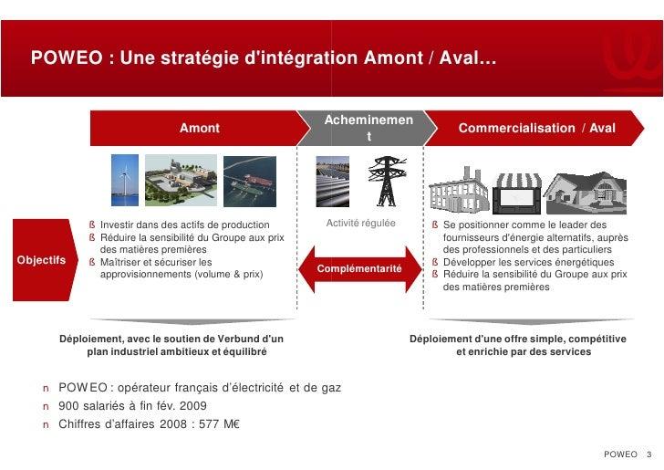 POWEO : Une stratégie d'intégration Amont / Aval…                                                                         ...