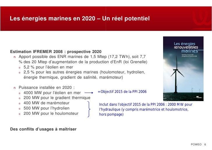 Les énergies marines en 2020 – Un réel potentiel     Estimation IFREMER 2008 : prospective 2020  n Apport possible des ENR...