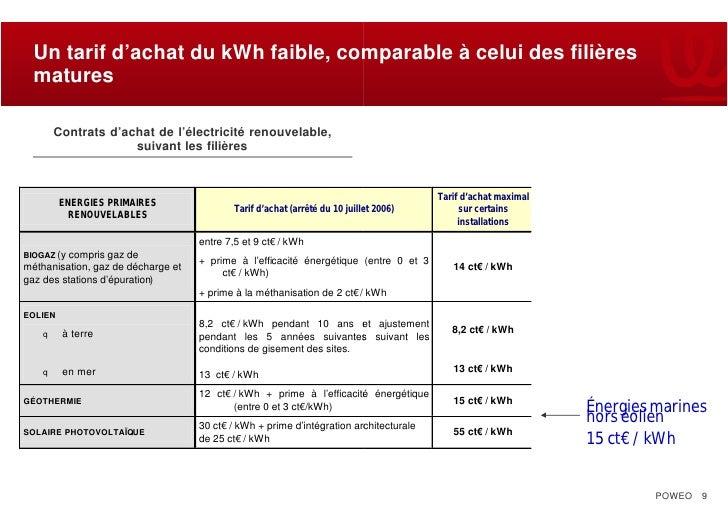 Un tarif d'achat du kWh faible, comparable à celui des filières   matures         Contrats d'achat de l'électricité renouv...