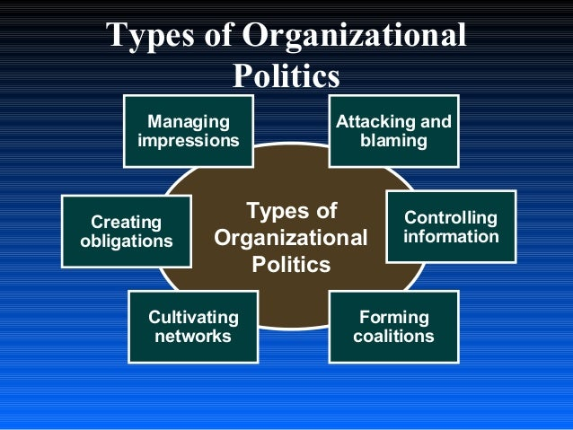 organizational politics Organizational politics 1 politics:power in action by shane janagap 2 politics: power in actionorganizational politics - focused on the use of power to affect decision makingin an organization or on behaviors by members that.