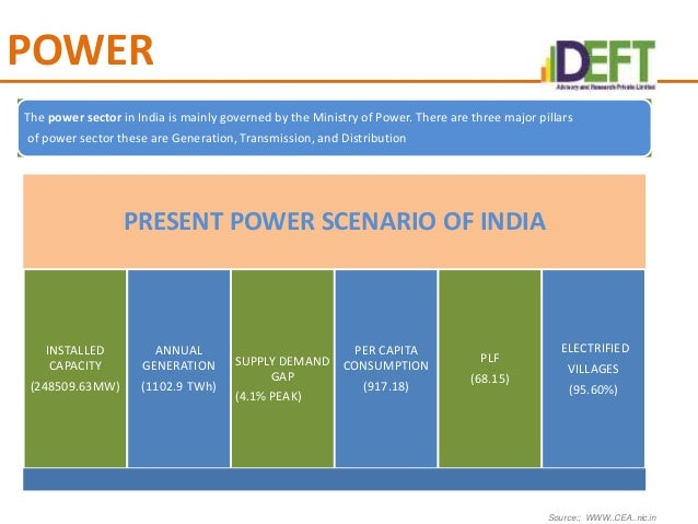 power sector india essay Advantages of hydro power in india, small hydro is the most utilized renewable energy source for energy production  india has an expanding solar energy sector: 9.