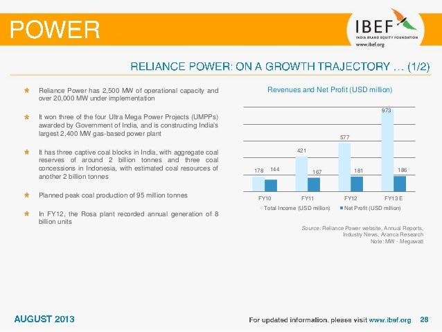 report on power sector india Report on short-term power market in india, 2015-16 vii preface  this report covers overview of power sector, trends in short-term transactions of.
