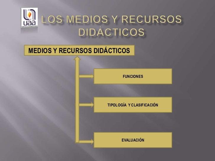 MEDIOS Y RECURSOS DIDÁCTICOS                            FUNCIONES                     TIPOLOGÍA Y CLASIFICACIÓN           ...