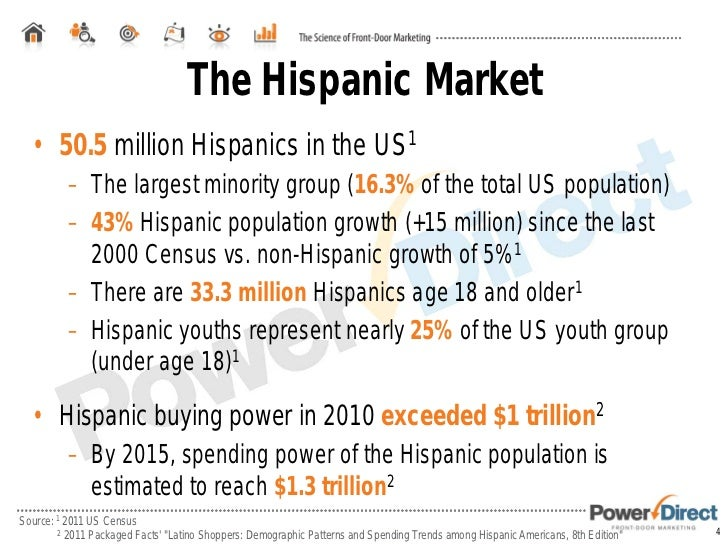 Engaging The Hispanic Consumer With Front Door Marketing