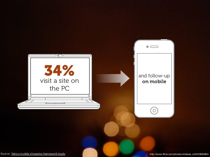34%                           visit a site on                                                and follow-up                ...