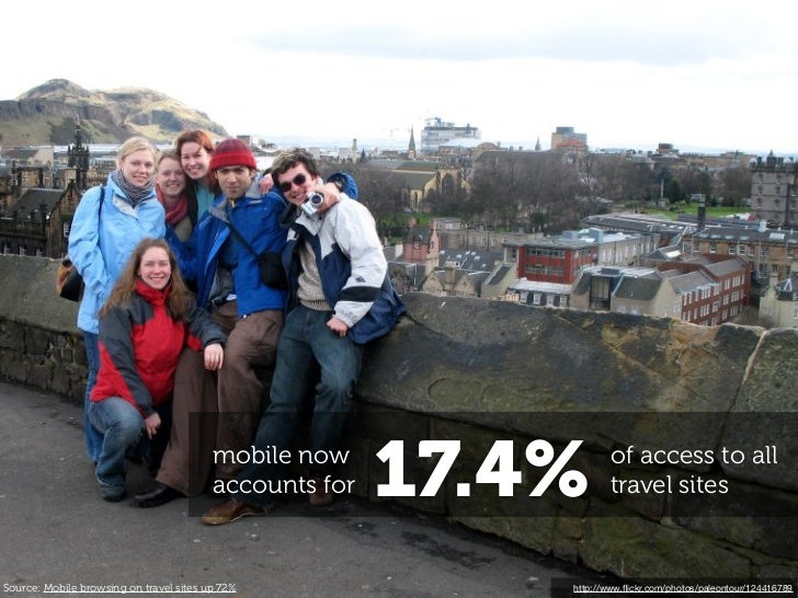 mobile now                                         accounts for   17.4%       of access to all                            ...