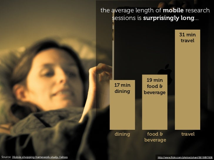 the average length of mobile research                                                     sessions is surprisingly long......