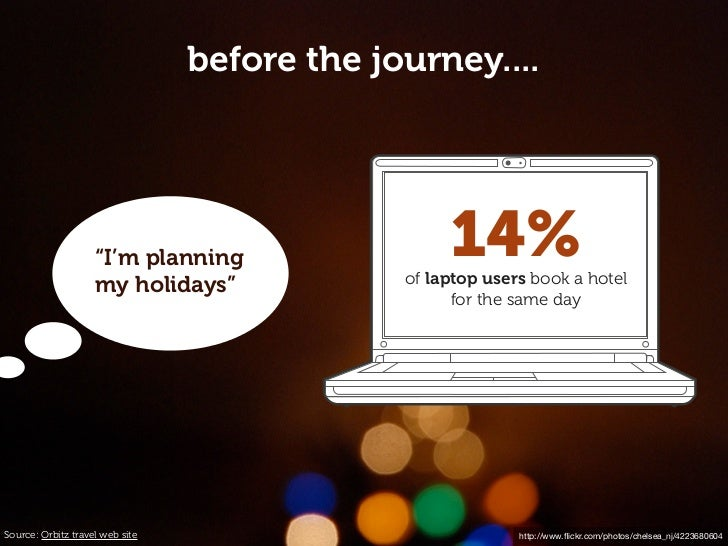 """before the journey....                    """"I'm planning                  14%                                              ..."""