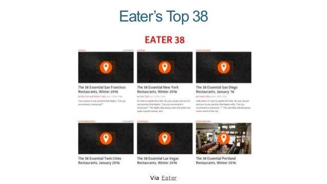 Eater's Top 38 Via Eater