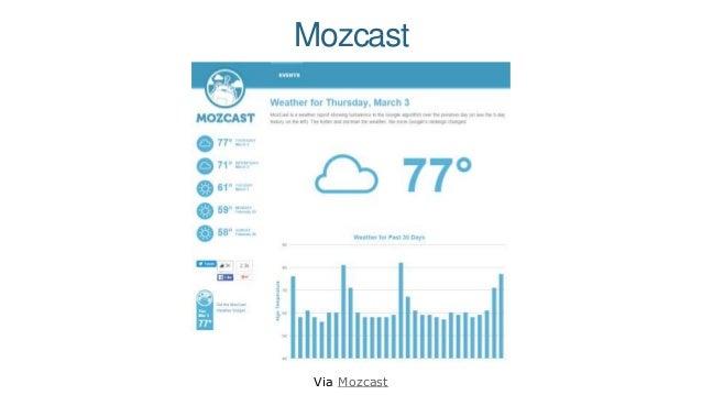 Mozcast Via Mozcast