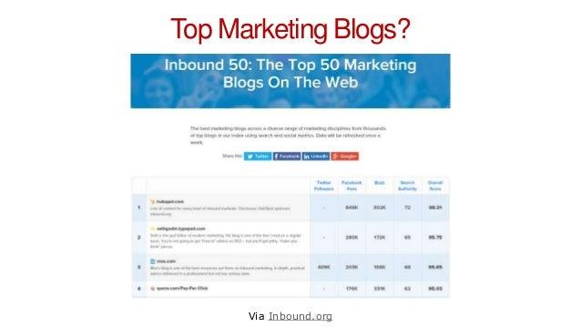 Top Marketing Blogs? Via Inbound.org