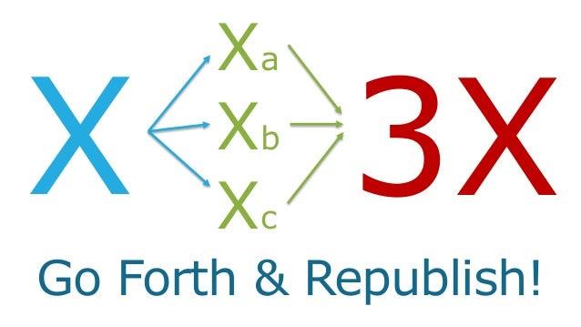 X Xa Xb Xc 3X Go Forth & Republish!