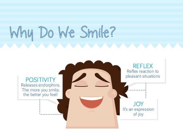 The Power of Smiling Slide 3