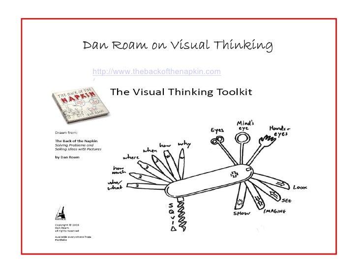 Dan Roam on Visual Thinking  http://www.thebackofthenapkin.com  /