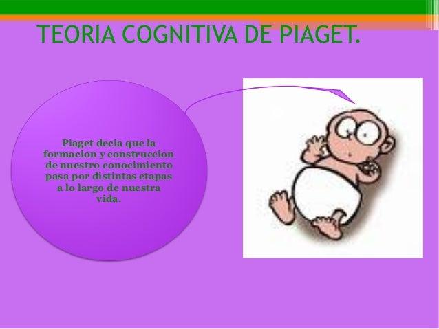 TEORIA COGNITIVA DE PIAGET. Piaget decia que la formacion y construccion de nuestro conocimiento pasa por distintas etapas...